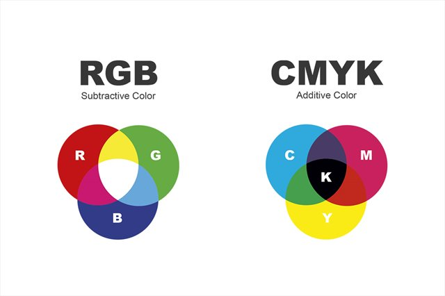 rgb color different